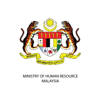 Min-Human-Malay